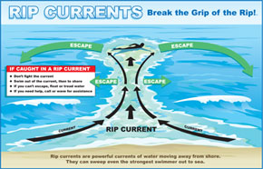 small image of rip current poster